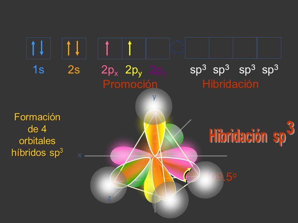 2s2p x 2p z 2p y 1s sp 3 sp 3 109.5 o Promoción Hibridación x z y Formación de 4 orbitales híbridos sp 3