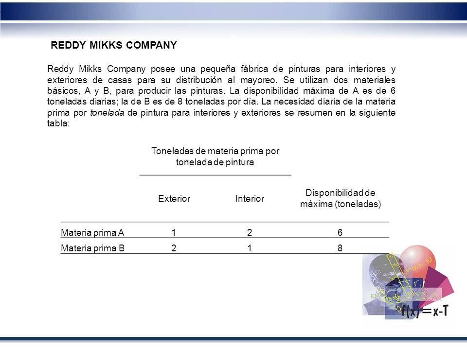 REDDY MIKKS COMPANY Reddy Mikks Company posee una pequeña fábrica de pinturas para interiores y exteriores de casas para su distribución al mayoreo. S