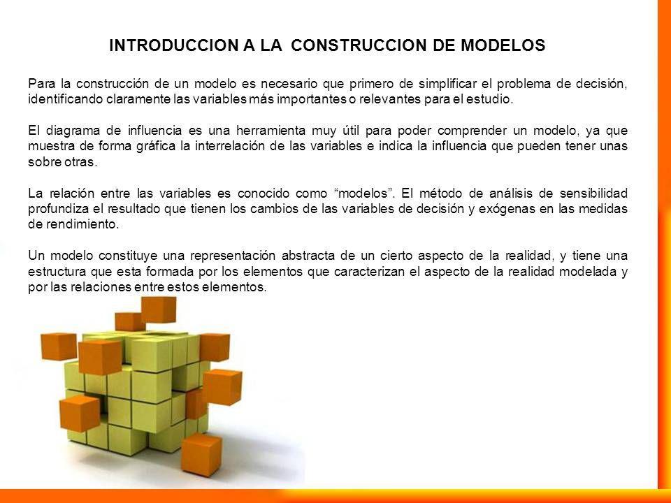 INTRODUCCION A LA CONSTRUCCION DE MODELOS Para la construcción de un modelo es necesario que primero de simplificar el problema de decisión, identificando claramente las variables más importantes o relevantes para el estudio.