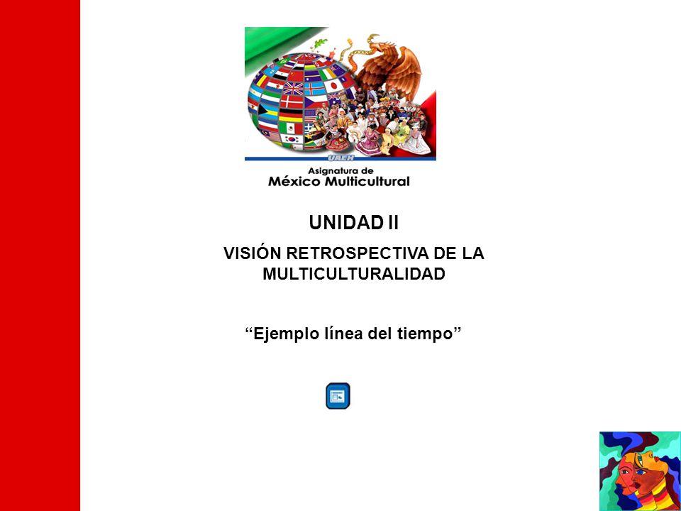 UNIDAD II VISIÓN RETROSPECTIVA DE LA MULTICULTURALIDAD Ejemplo línea del tiempo