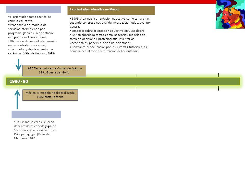 1980 - 90 La orientación educativa en México 1995. Aparece la orientación educativa como tema en el segundo congreso nacional de investigación educati