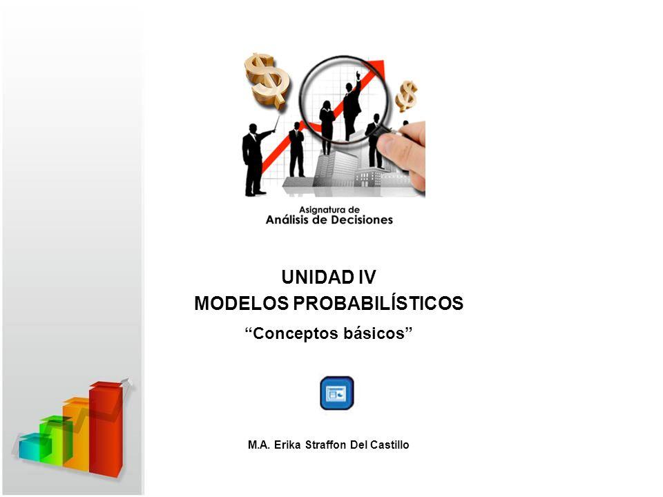 UNIDAD IV MODELOS PROBABILÍSTICOS Conceptos básicos M.A. Erika Straffon Del Castillo