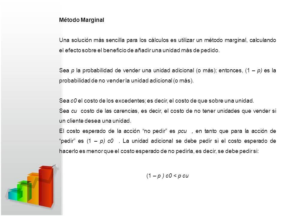 Método Marginal Una solución más sencilla para los cálculos es utilizar un método marginal, calculando el efecto sobre el beneficio de añadir una unidad más de pedido.