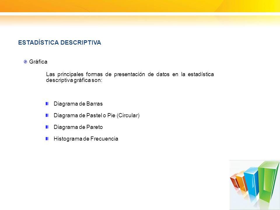 Gráfica Las principales formas de presentación de datos en la estadística descriptiva gráfica son: Diagrama de Barras Diagrama de Pastel o Pie (Circul
