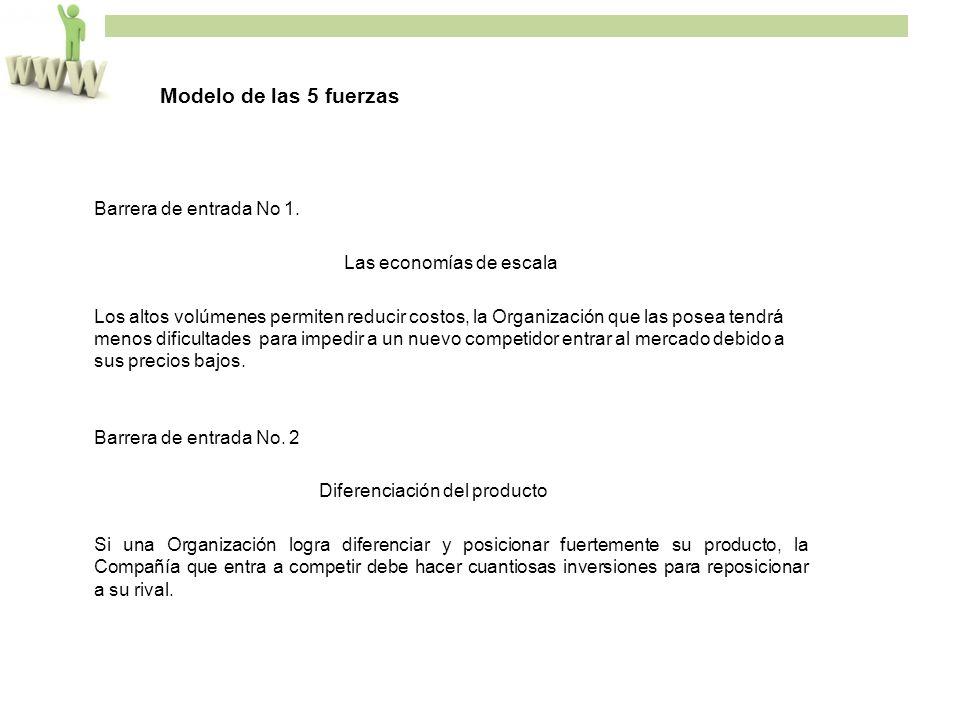 Modelo de las 5 fuerzas Barrera de entrada No 1.
