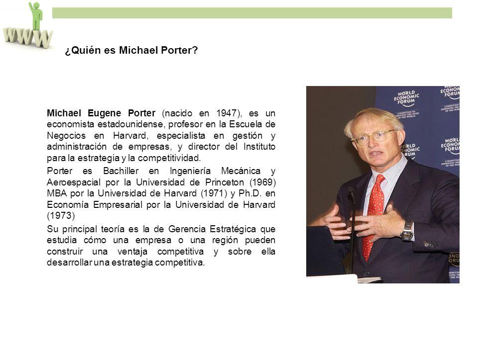 ¿Quién es Michael Porter.