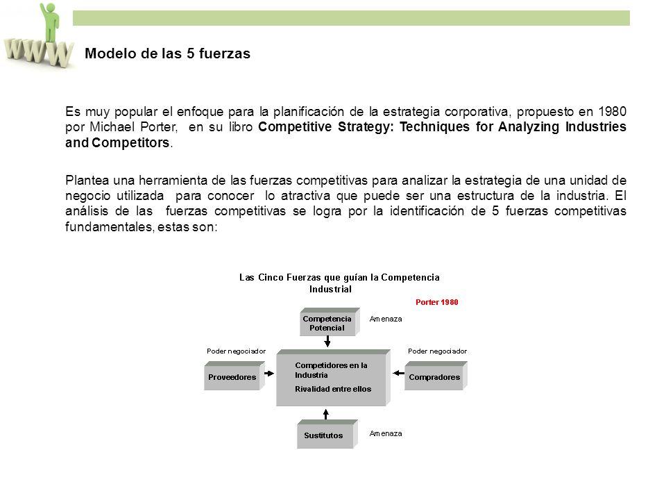 Modelo de las 5 fuerzas Es muy popular el enfoque para la planificación de la estrategia corporativa, propuesto en 1980 por Michael Porter, en su libro Competitive Strategy: Techniques for Analyzing Industries and Competitors.