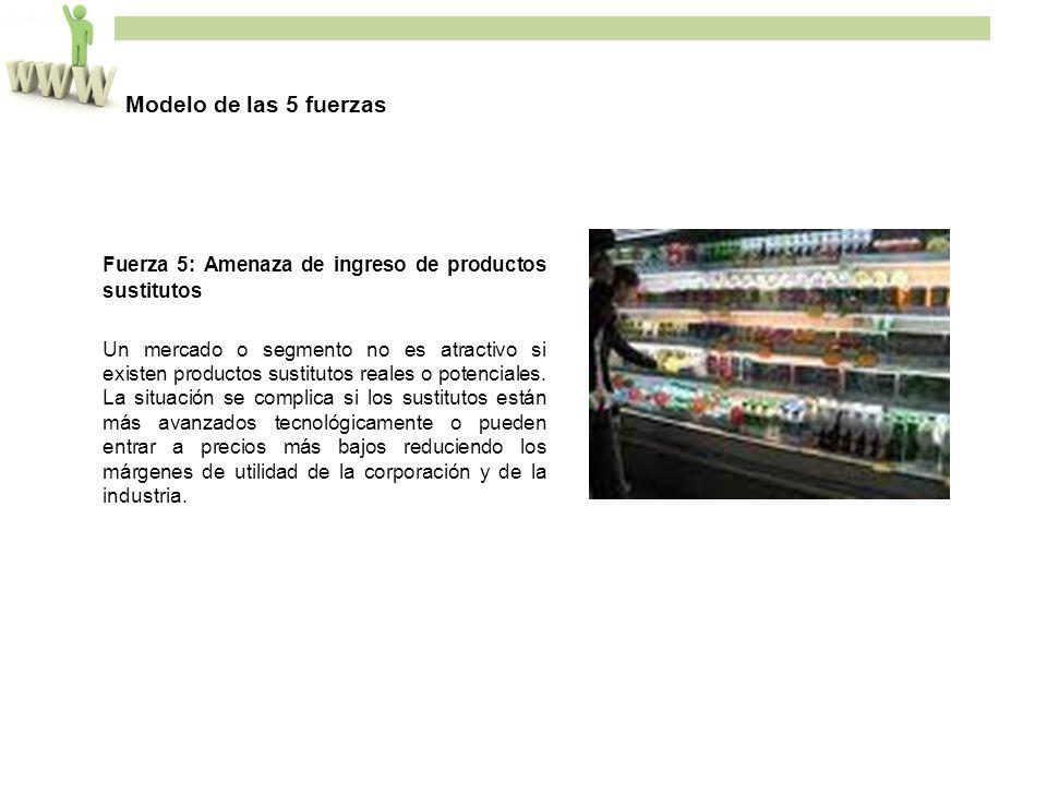 Modelo de las 5 fuerzas Fuerza 5: Amenaza de ingreso de productos sustitutos Un mercado o segmento no es atractivo si existen productos sustitutos reales o potenciales.