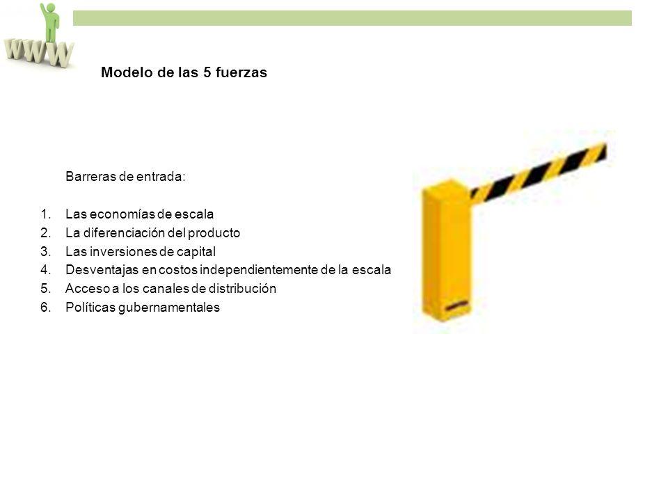 Modelo de las 5 fuerzas Barreras de entrada: 1.Las economías de escala 2.La diferenciación del producto 3.Las inversiones de capital 4.Desventajas en costos independientemente de la escala 5.Acceso a los canales de distribución 6.Políticas gubernamentales