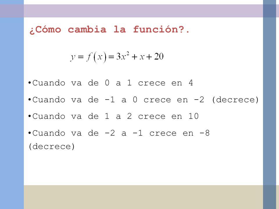 ¿Cómo cambia la función?. Cuando va de 0 a 1 crece en 4 Cuando va de -1 a 0 crece en -2 (decrece) Cuando va de 1 a 2 crece en 10 Cuando va de -2 a -1