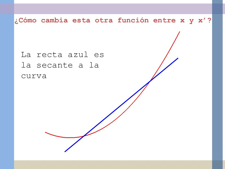 La recta azul es la secante a la curva