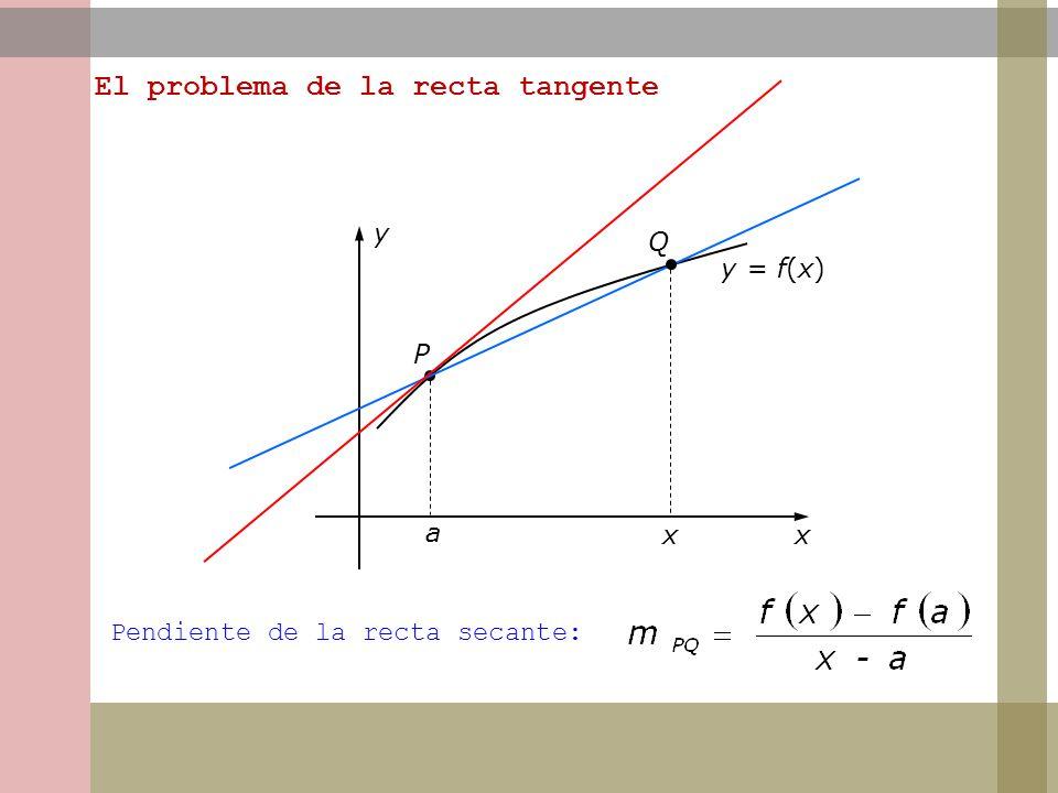 El problema de la recta tangente x y y = f(x) a P Q x Pendiente de la recta secante: