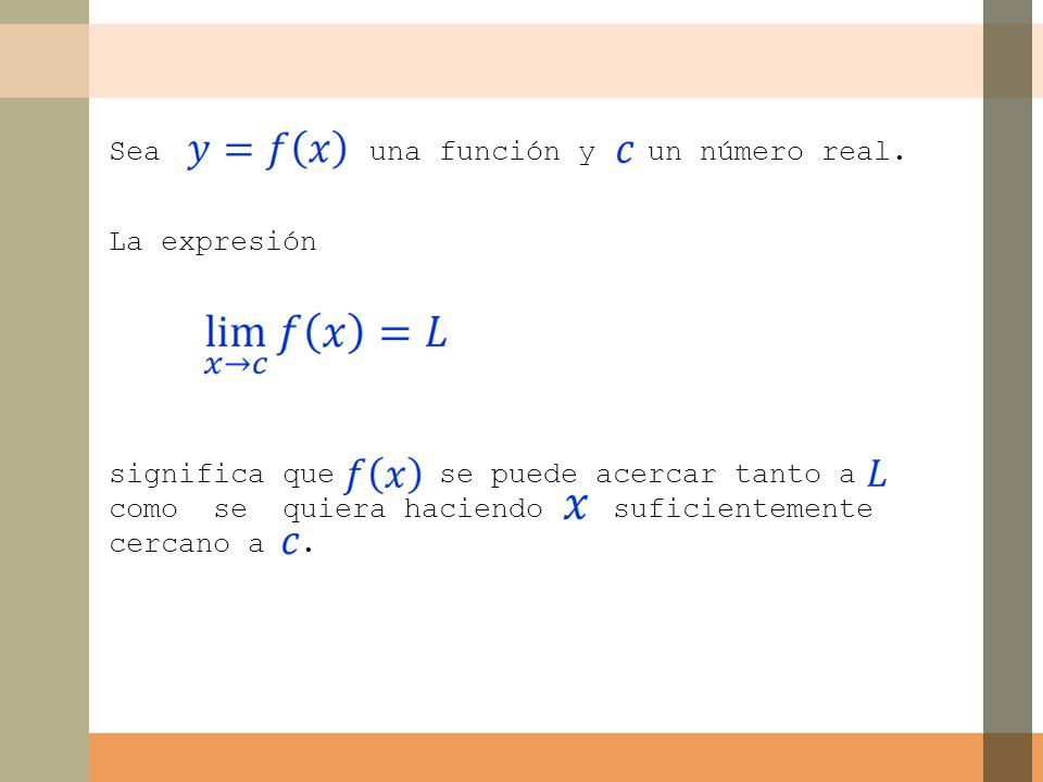 Ejemplo Sea La función puede escribirse también de la siguiente forma: y