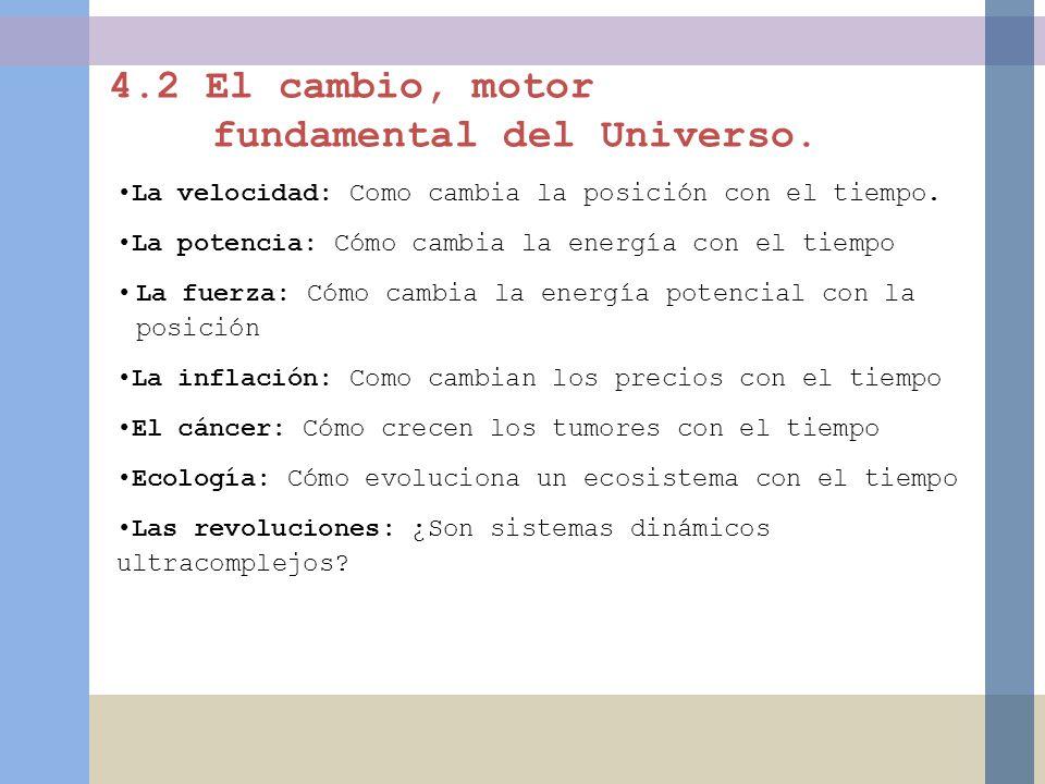 4.2 El cambio, motor fundamental del Universo. La velocidad: Como cambia la posición con el tiempo. La potencia: Cómo cambia la energía con el tiempo