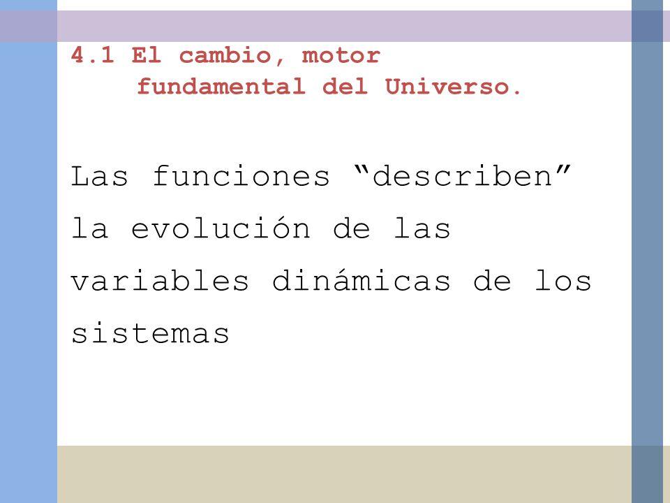 4.1 El cambio, motor fundamental del Universo. Las funciones describen la evolución de las variables dinámicas de los sistemas