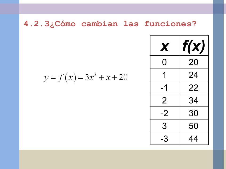 4.2.3¿Cómo cambian las funciones? xf(x) 020 124 22 234 -230 350 -344