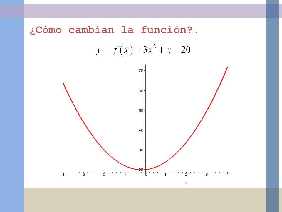 ¿Cómo cambia la función?.
