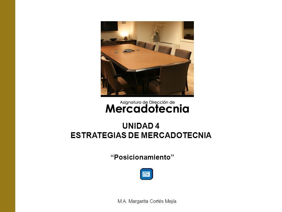 Posicionamiento M.A. Margarita Cortés Mejía UNIDAD 4 ESTRATEGIAS DE MERCADOTECNIA