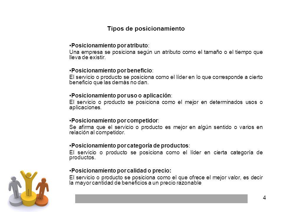 4 Tipos de posicionamiento Posicionamiento por atributo: Una empresa se posiciona según un atributo como el tamaño o el tiempo que lleva de existir. P