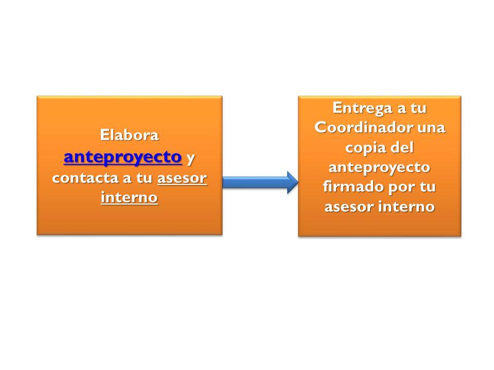 Elabora anteproyecto y contacta a tu asesor interno anteproyecto Elabora anteproyecto y contacta a tu asesor interno anteproyecto Entrega a tu Coordin