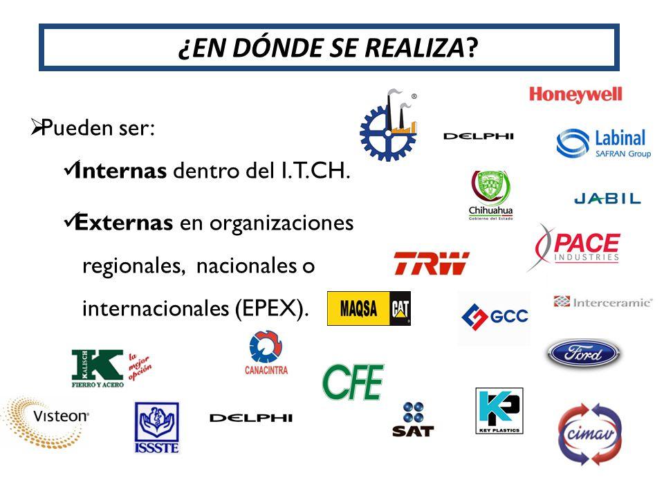Pueden ser: Internas dentro del I.T.CH. Externas en organizaciones regionales, nacionales o internacionales (EPEX). ¿EN DÓNDE SE REALIZA?