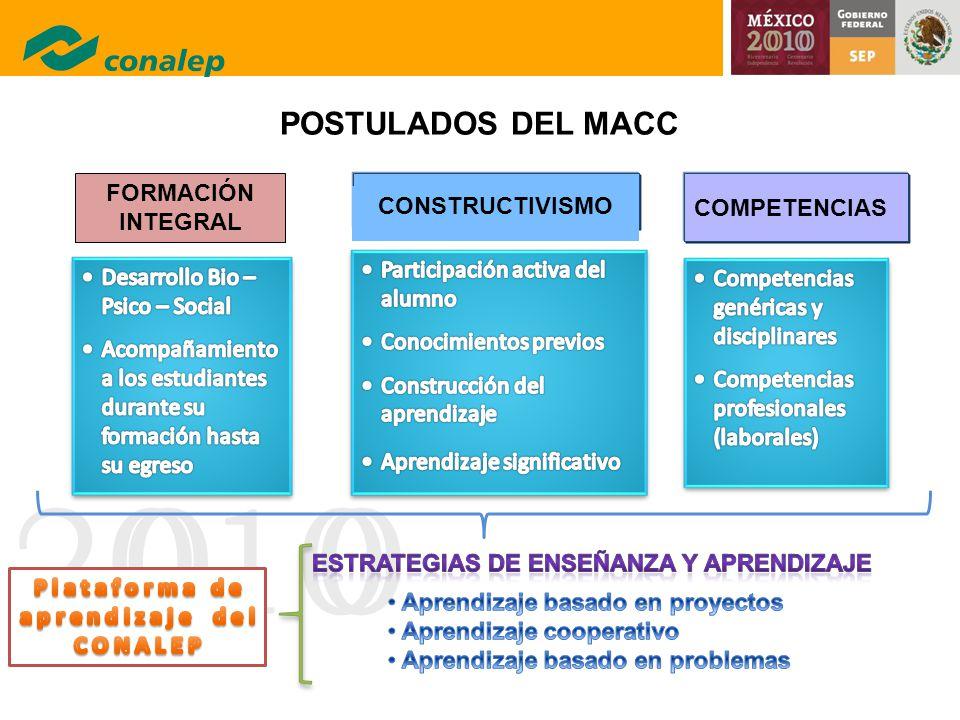 20100 FORMACIÓN INTEGRAL POSTULADOS DEL MACC CONSTRUCTIVISMO COMPETENCIAS