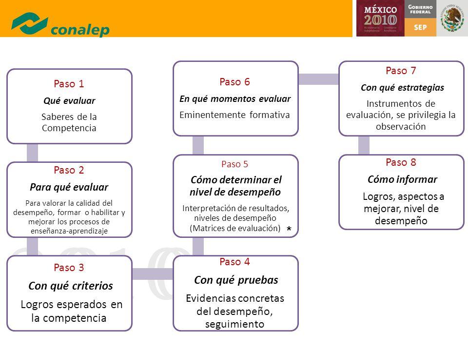 20100 Paso 1 Qué evaluar Saberes de la Competencia Paso 2 Para qué evaluar Para valorar la calidad del desempeño, formar o habilitar y mejorar los pro