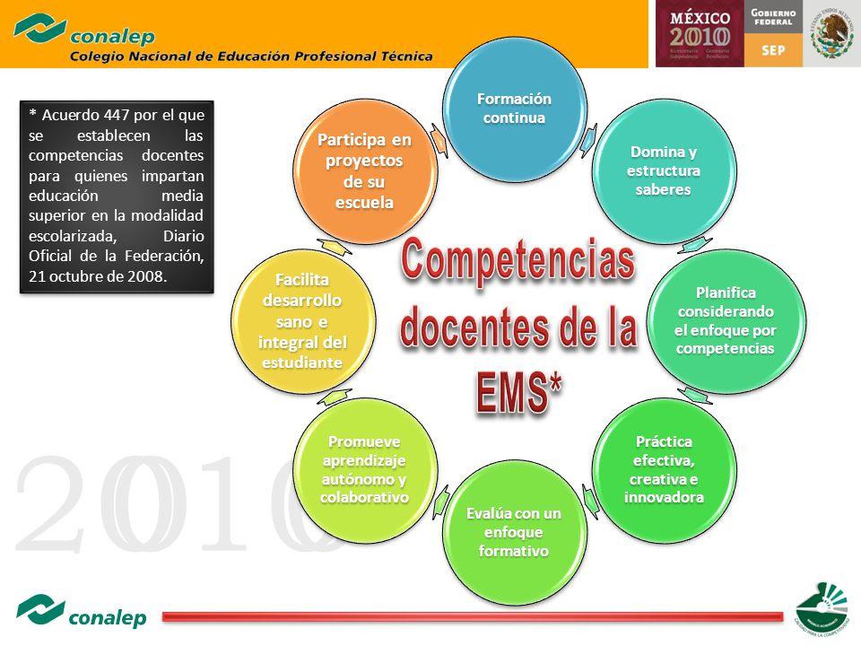 20100 Formación continua Domina y estructura saberes Planifica considerando el enfoque por competencias Práctica efectiva, creativa e innovadora Evalú