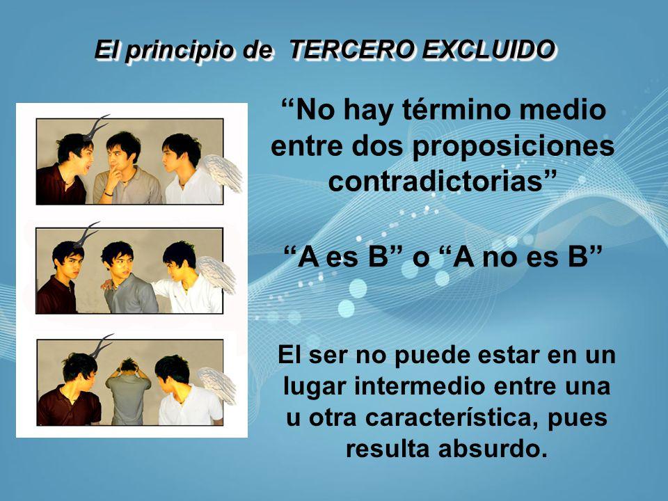 El principio de TERCERO EXCLUIDO No hay término medio entre dos proposiciones contradictorias A es B o A no es B El ser no puede estar en un lugar int
