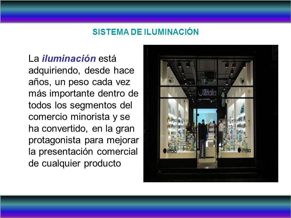 OLORES Cómo utilizar los olores en las tiendas: Emitir aromas hacia el exterior de la tienda que motiven a los transeúntes que pasen cerca y que, influenciados por ellos, miren hacia el comercio y se decidan a entrar.