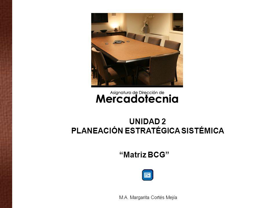 Matriz BCG M.A. Margarita Cortés Mejía UNIDAD 2 PLANEACIÓN ESTRATÉGICA SISTÉMICA