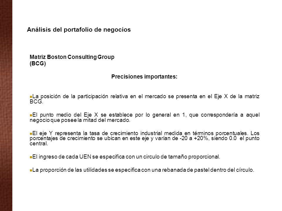 Matriz Boston Consulting Group (BCG) Precisiones importantes: La posición de la participación relativa en el mercado se presenta en el Eje X de la mat