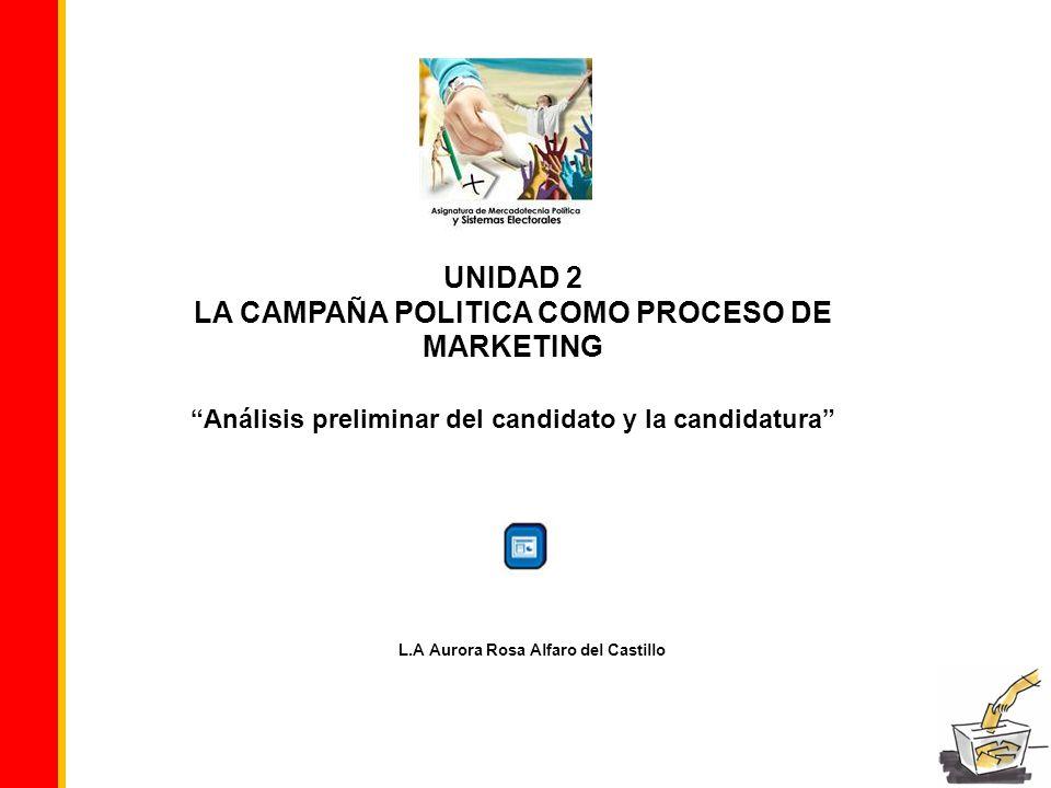 UNIDAD 2 LA CAMPAÑA POLITICA COMO PROCESO DE MARKETING L.A Aurora Rosa Alfaro del Castillo Análisis preliminar del candidato y la candidatura