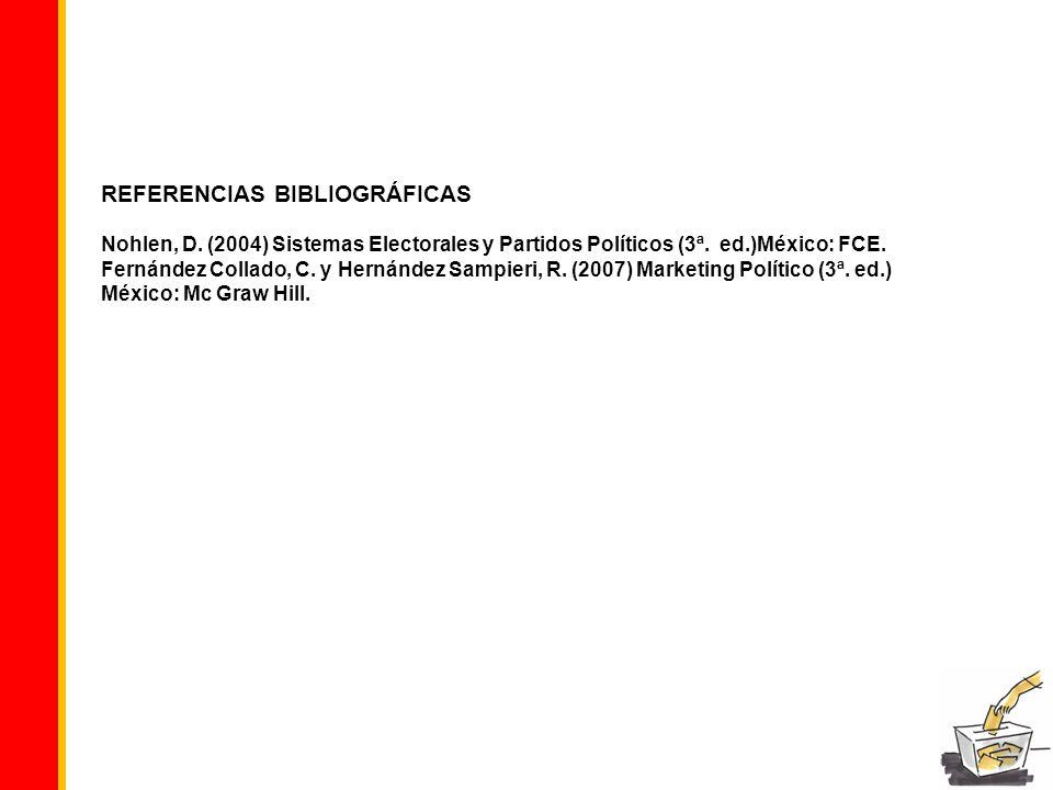 REFERENCIAS BIBLIOGRÁFICAS Nohlen, D. (2004) Sistemas Electorales y Partidos Políticos (3ª. ed.)México: FCE. Fernández Collado, C. y Hernández Sampier