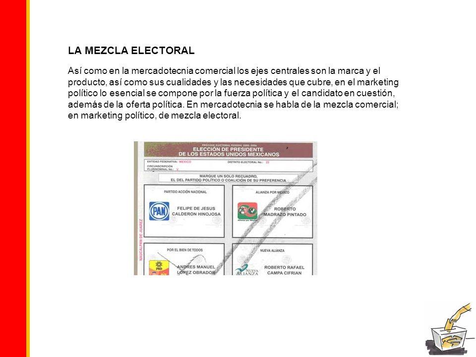 LA MEZCLA ELECTORAL Así como en la mercadotecnia comercial los ejes centrales son la marca y el producto, así como sus cualidades y las necesidades qu