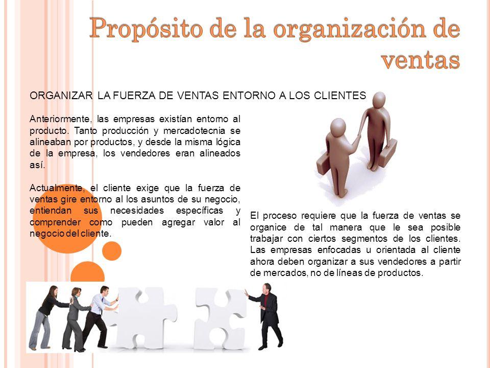 ORGANIZACIÓN DE VENTAS Al organizar las ventas se crean estructuras organizacionales, y esto significa que poner orden a las actividades de la fuerza de ventas.