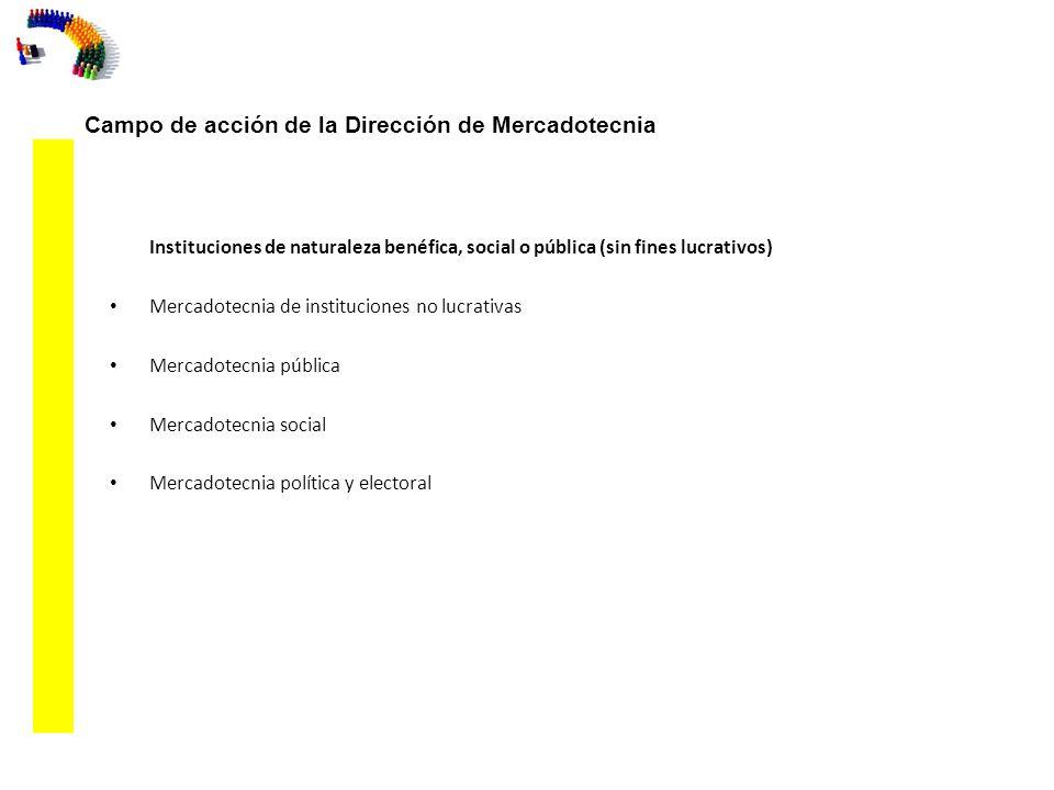 Campo de acción de la Dirección de Mercadotecnia Instituciones de naturaleza benéfica, social o pública (sin fines lucrativos) Mercadotecnia de instit