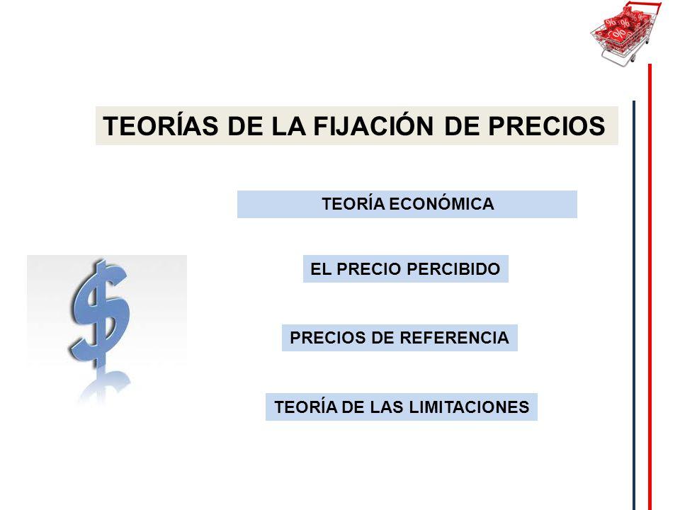 TEORÍAS DE LA FIJACIÓN DE PRECIOS EL PRECIO PERCIBIDO PRECIOS DE REFERENCIA TEORÍA ECONÓMICA TEORÍA DE LAS LIMITACIONES