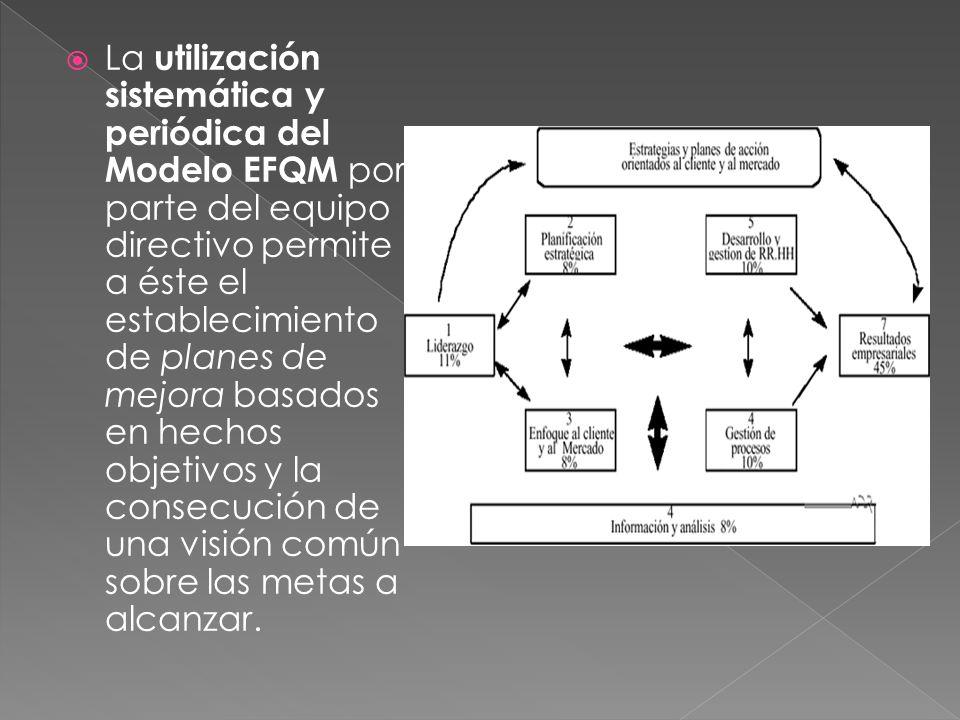 La utilización sistemática y periódica del Modelo EFQM por parte del equipo directivo permite a éste el establecimiento de planes de mejora basados en
