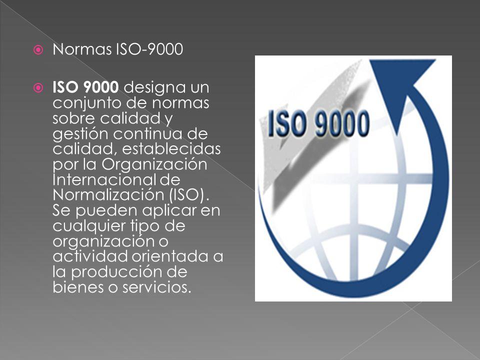 Normas ISO-9000 ISO 9000 designa un conjunto de normas sobre calidad y gestión continua de calidad, establecidas por la Organización Internacional de