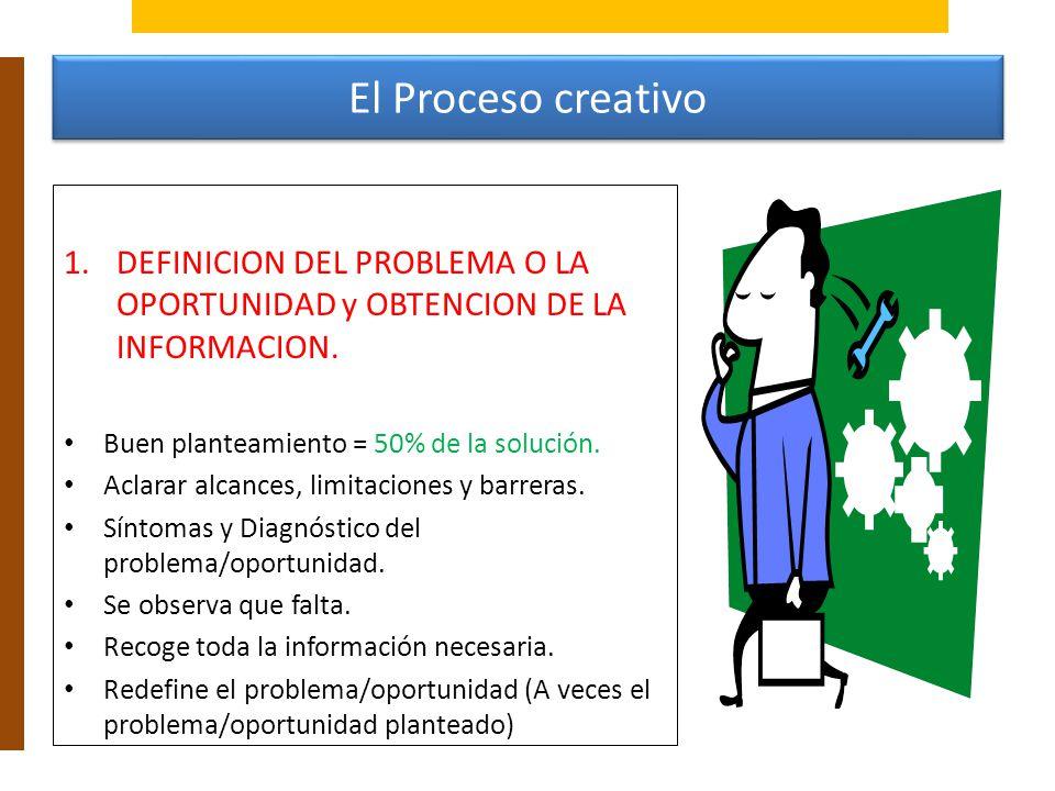 El Proceso creativo 1.DEFINICION DEL PROBLEMA O LA OPORTUNIDAD y OBTENCION DE LA INFORMACION.