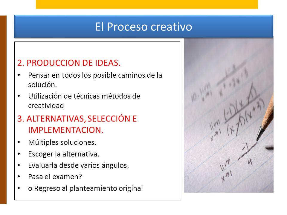2.PRODUCCION DE IDEAS. Pensar en todos los posible caminos de la solución.
