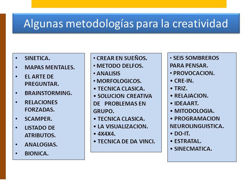 Bibliografía Ponti, F.(2001).