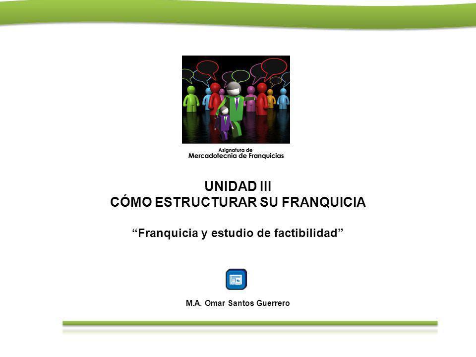 UNIDAD III CÓMO ESTRUCTURAR SU FRANQUICIA Franquicia y estudio de factibilidad M.A. Omar Santos Guerrero