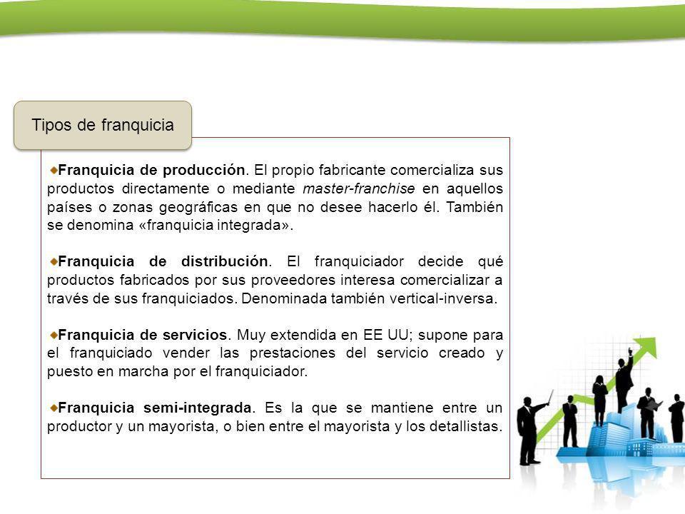 Franquicia de producción. El propio fabricante comercializa sus productos directamente o mediante master-franchise en aquellos países o zonas geográfi