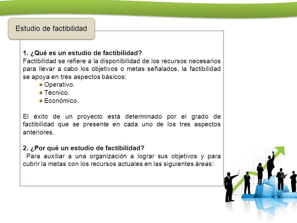 1. ¿Qué es un estudio de factibilidad? Factibilidad se refiere a la disponibilidad de los recursos necesarios para llevar a cabo los objetivos o metas