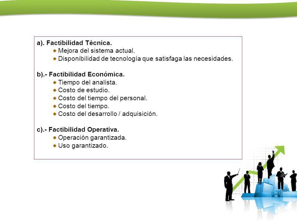 a). Factibilidad Técnica. Mejora del sistema actual. Disponibilidad de tecnología que satisfaga las necesidades. b).- Factibilidad Económica. Tiempo d