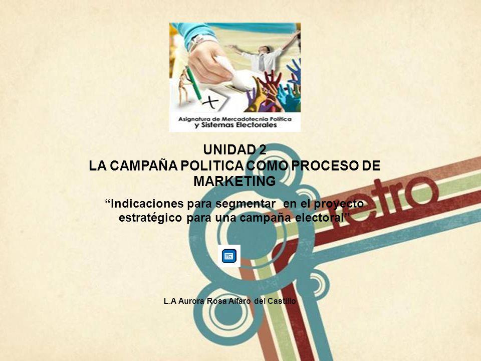 UNIDAD 2 LA CAMPAÑA POLITICA COMO PROCESO DE MARKETING L.A Aurora Rosa Alfaro del Castillo Indicaciones para segmentar en el proyecto estratégico para