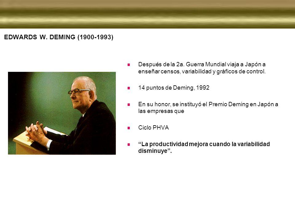Después de la 2a. Guerra Mundial viaja a Japón a enseñar censos, variabilidad y gráficos de control. 14 puntos de Deming, 1992 En su honor, se institu