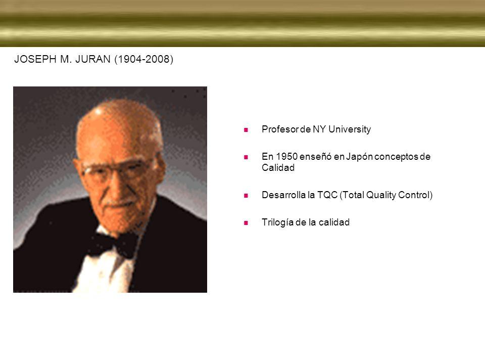 Profesor de NY University En 1950 enseñó en Japón conceptos de Calidad Desarrolla la TQC (Total Quality Control) Trilogía de la calidad JOSEPH M. JURA